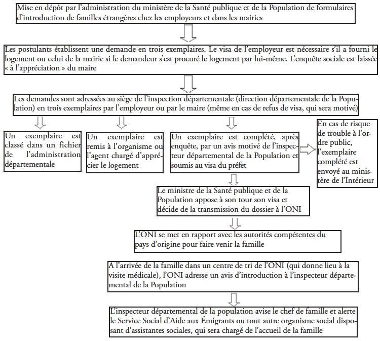 Contradictions Et Exclusions Dans La Politique De Regroupement