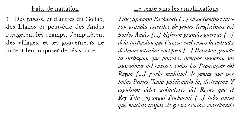 La tradition orale comme source historique | Cairn.info