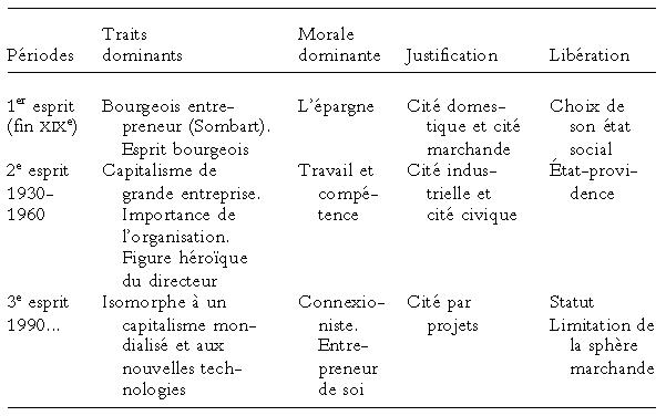 Sociologie générale | Cairn.info