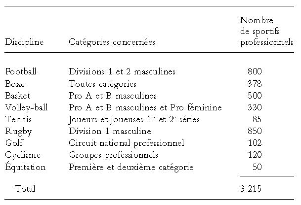 9dd2318fac97b1 sport et entreprise   des logiques convergentes     Cairn.info