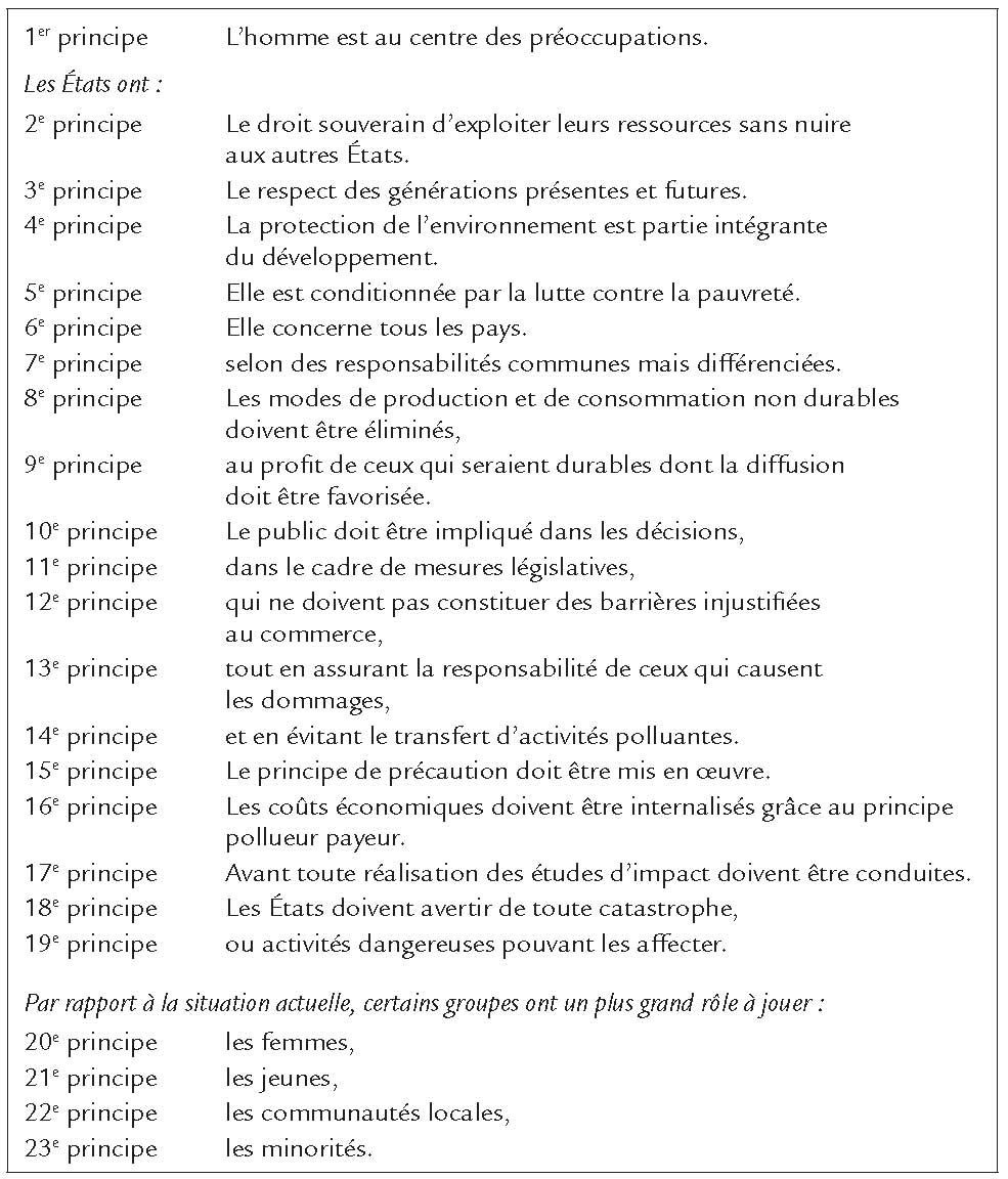 Tableau 1 les 27 principes de la d claration de rio