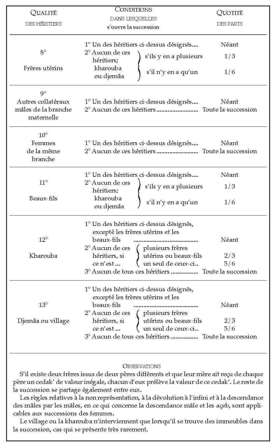 Rencontres Seiten Schweiz Vergleich