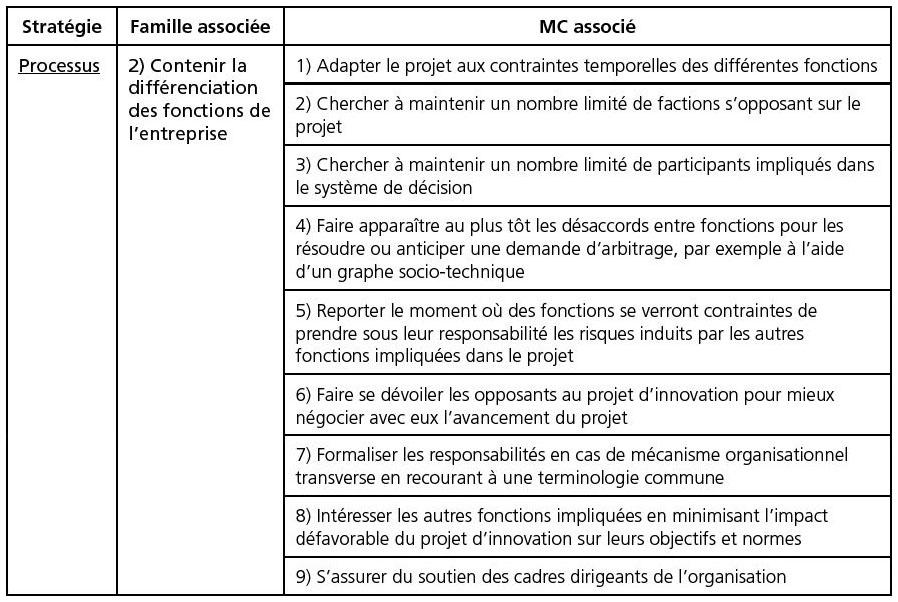 exemple de r u00e9daction dun projet