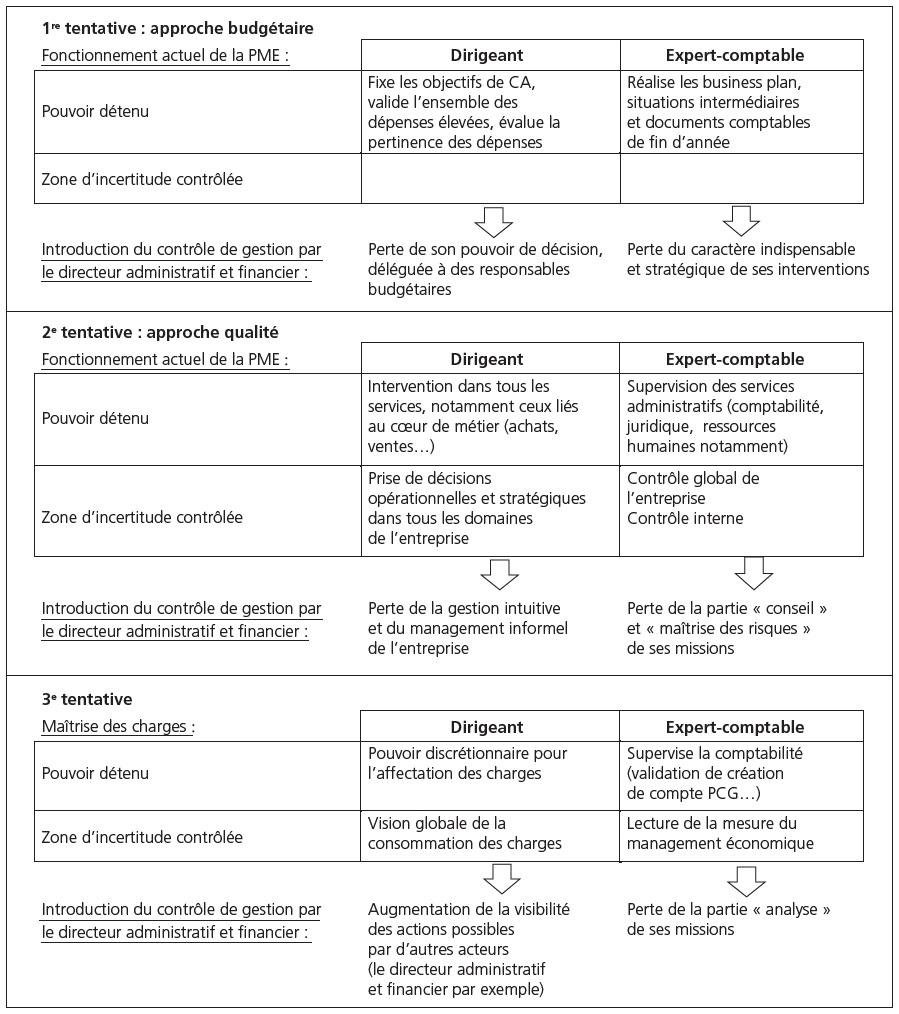 the alchemy of finance pdf