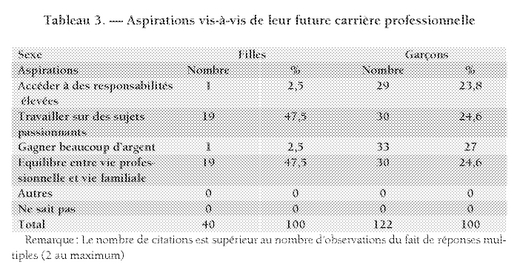 http://www.cairn.info/loadimg.php?FILE=CDLE/CDLE_011/CDLE_011_0052/fullCDLE_idPAS_D_ISBN_pu2001-01s_pa01-da11_art04_img003.jpg