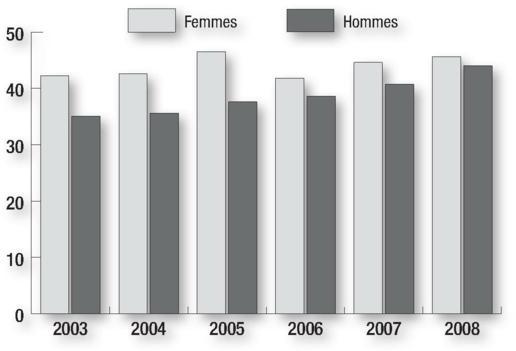 Neuilly-Plaisance Rencontres pour sexe