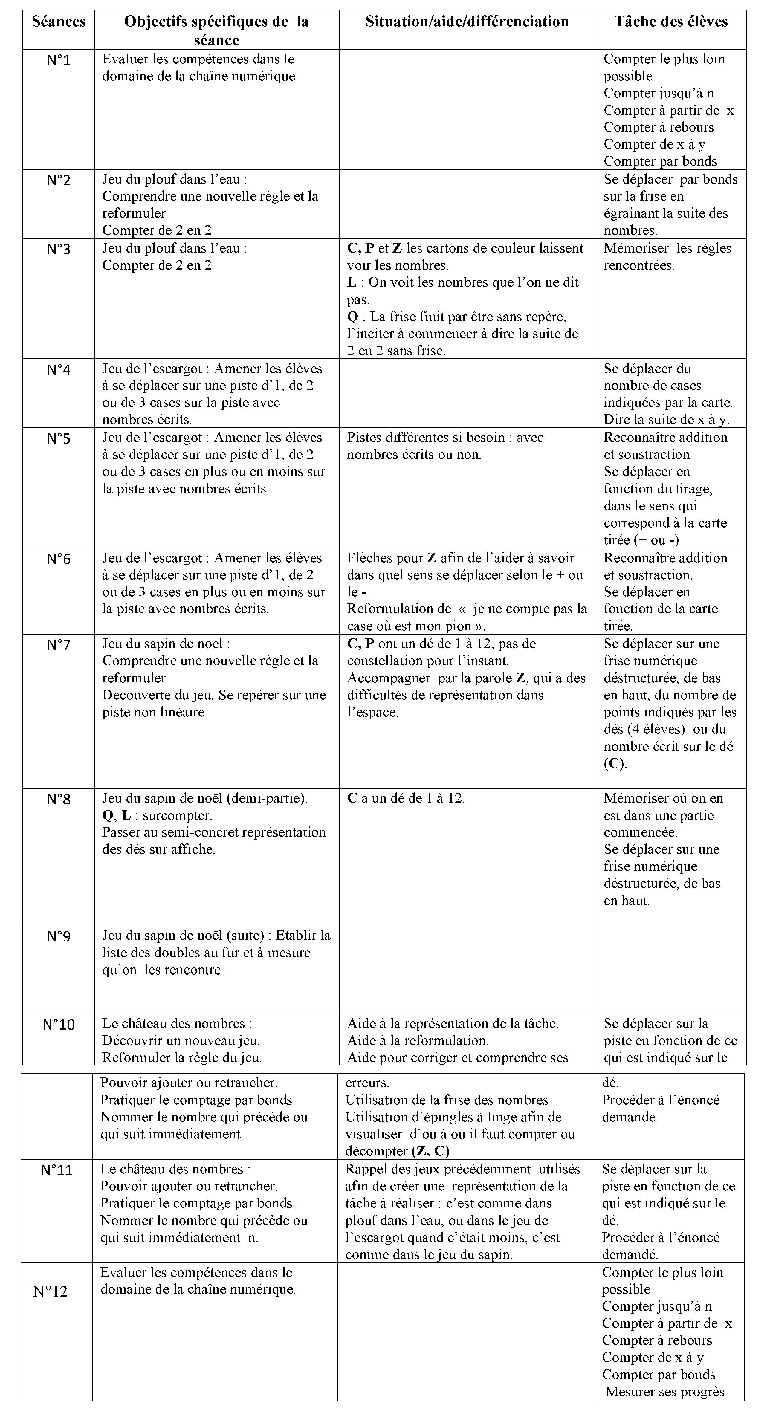 Les Règles Non Écrites De Rencontres En Ligne.