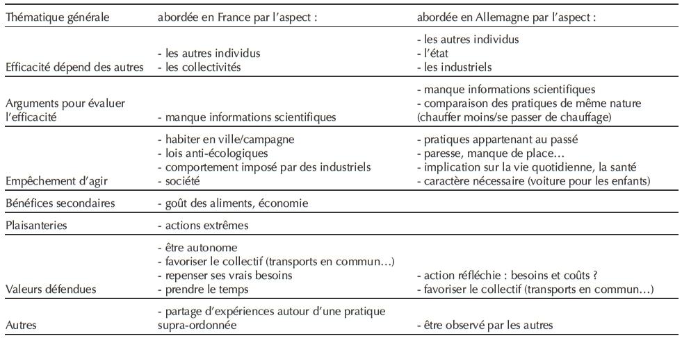 pdf topics in classical
