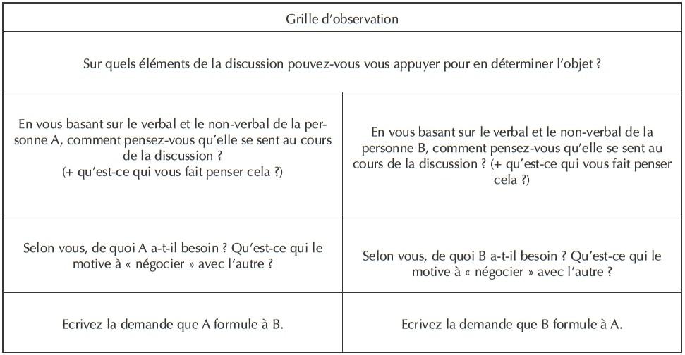 psychologie sociale cours et exercices pdf