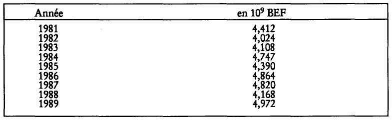 Les Prestations Familiales Et Le Droit De L Enfant Cairn Info