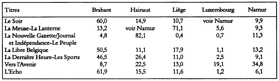 la presse quotidienne francophone cairn info