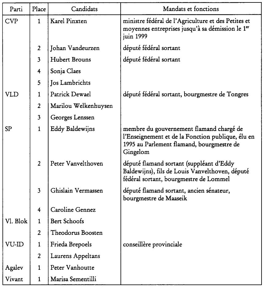 La pr paration des lections l gislatives du 13 juin 1999 for Chambre criminelle 13 juin 1972