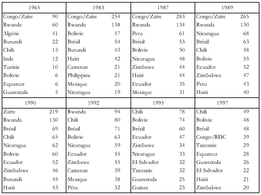 Burundi célibataires datant Vitesse datation Nagpur