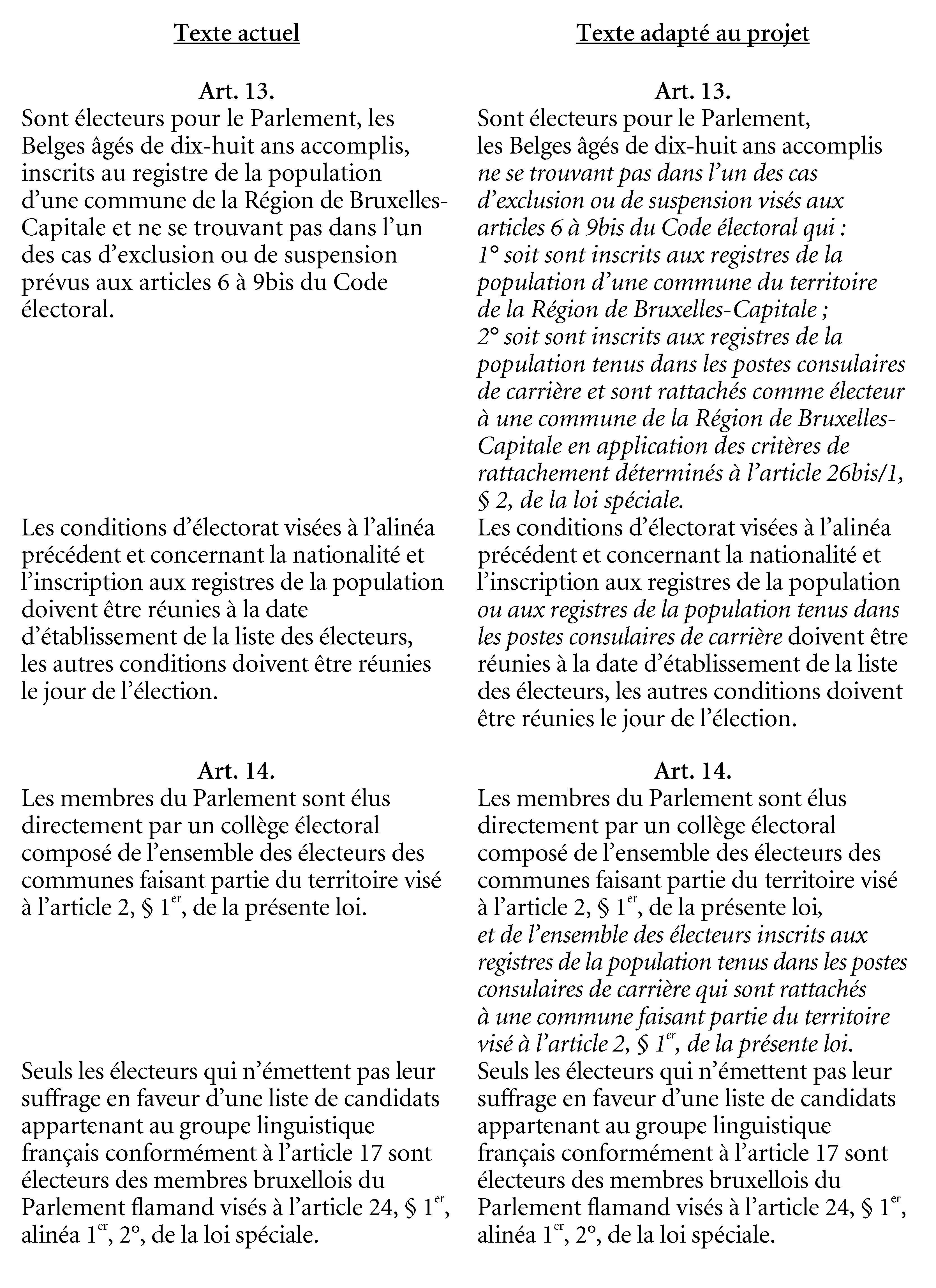Le Vote Des Belges De L Etranger Cairn Info