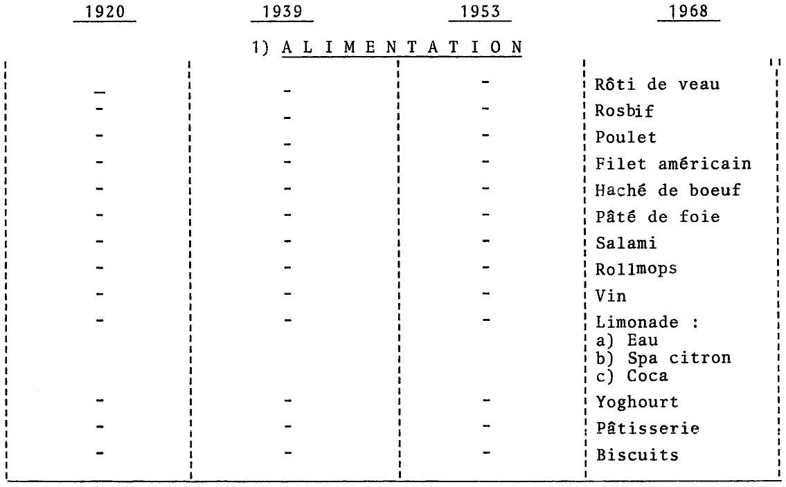 L Indice Des Prix A La Consommation Cairn Info