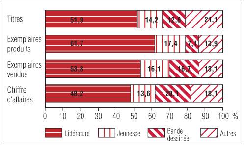 Les Enjeux Du Livre Au Format De Poche Cairn Info