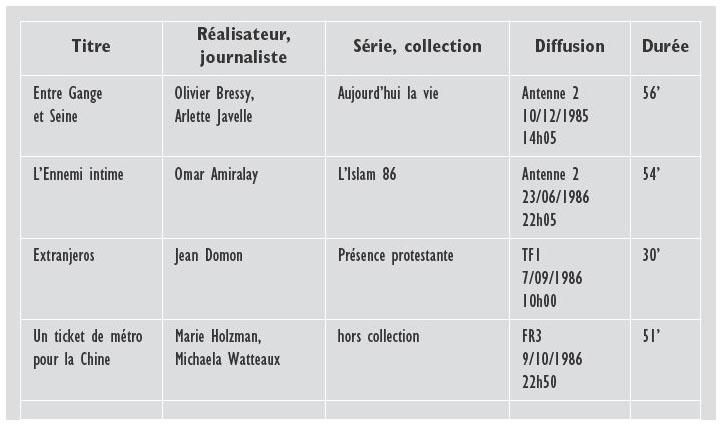 Corpus des programmes tudi s for Domon jean claude