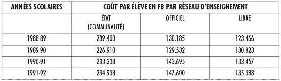 Chapitre 4 écarts Taux De Croissance Coefficient Et