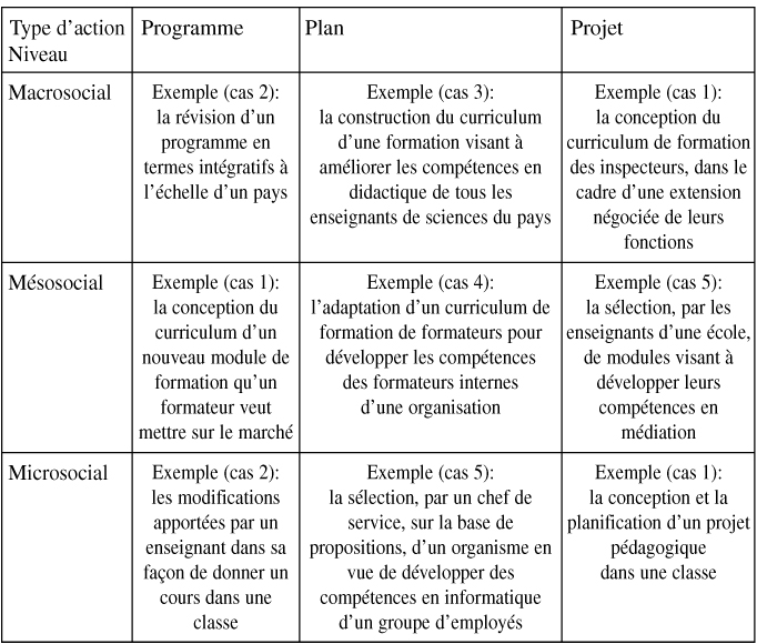 exemple d un plan de formation