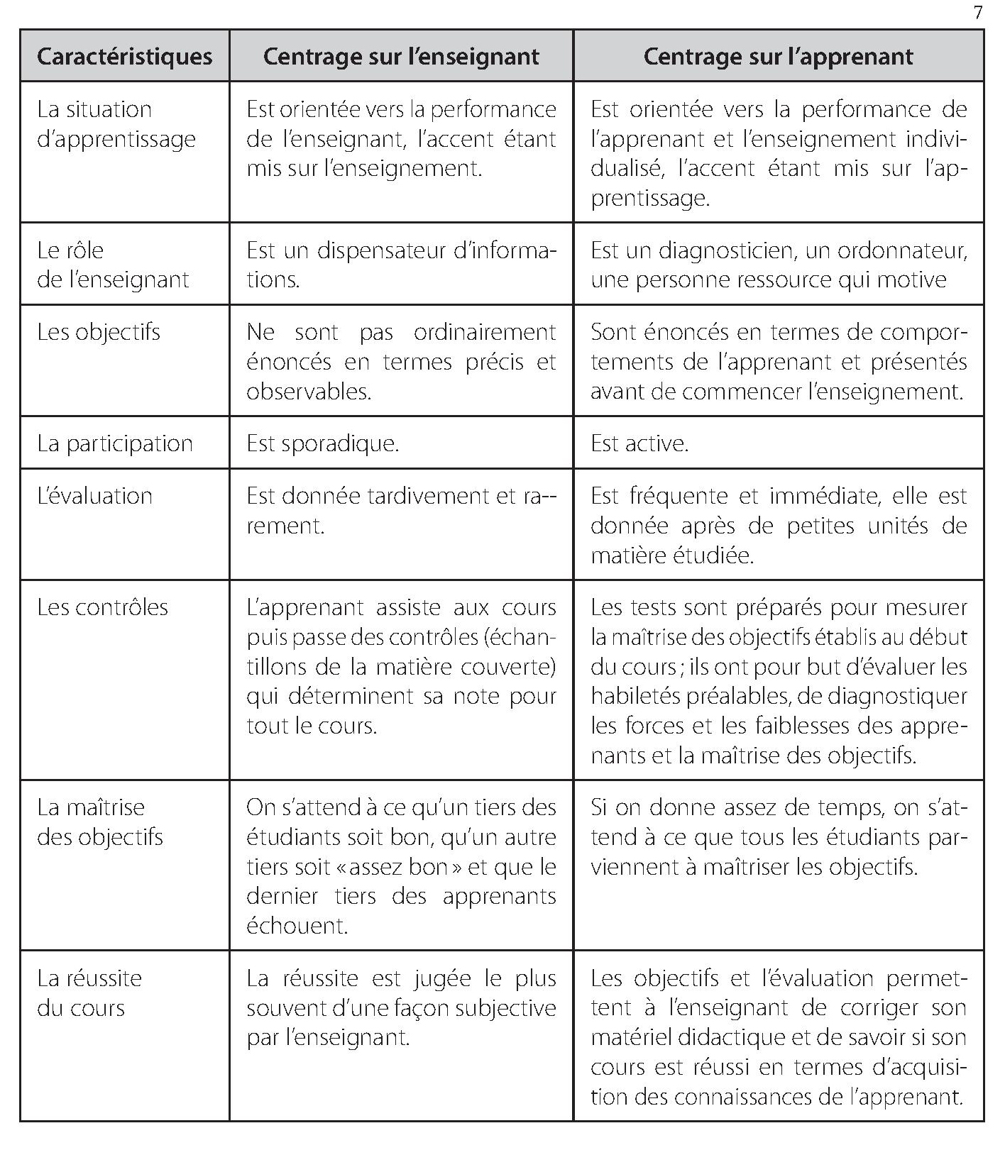 Dissertation consulting service juridique
