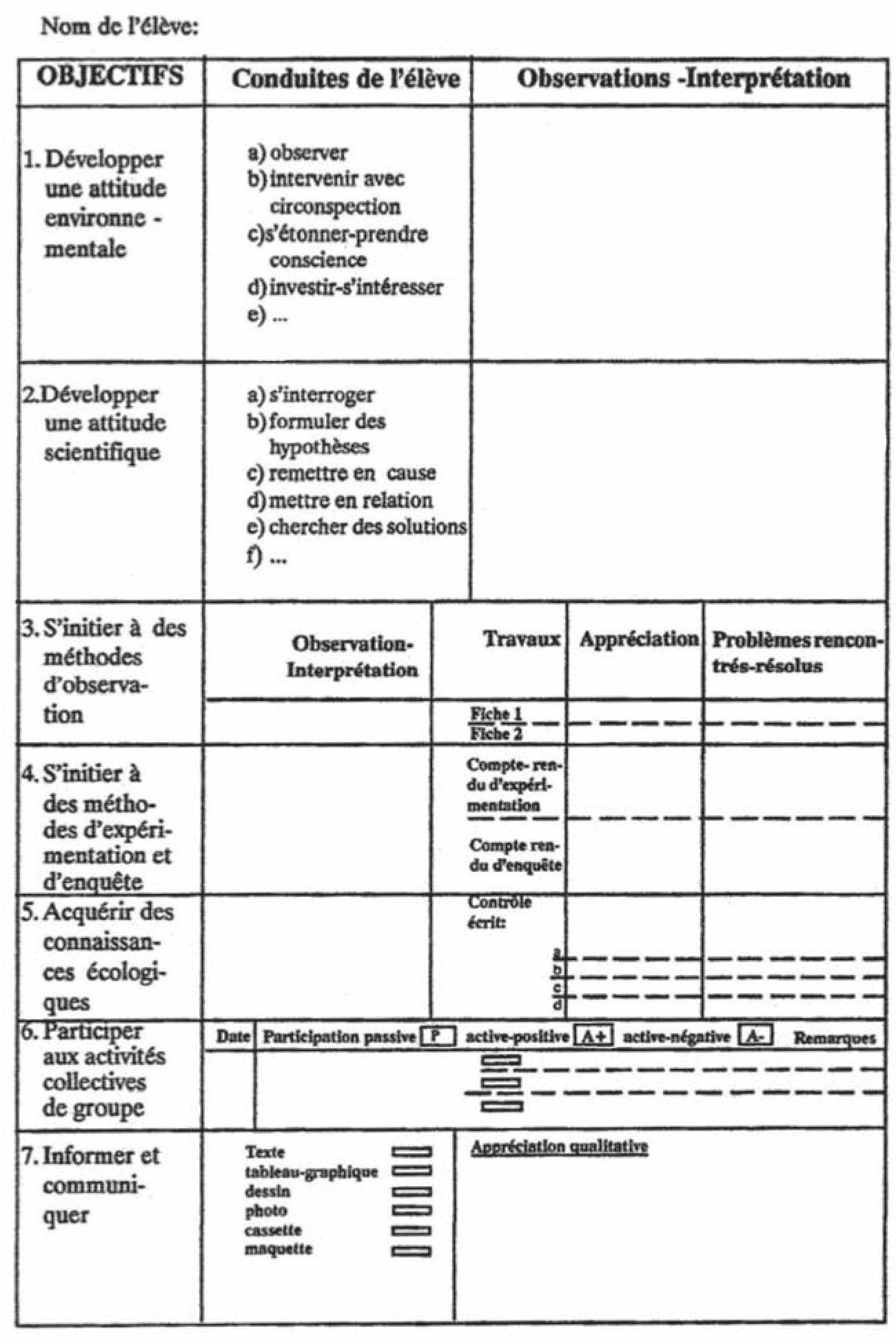 Exemple D Une Grille D évaluation De Rendement - Le ...