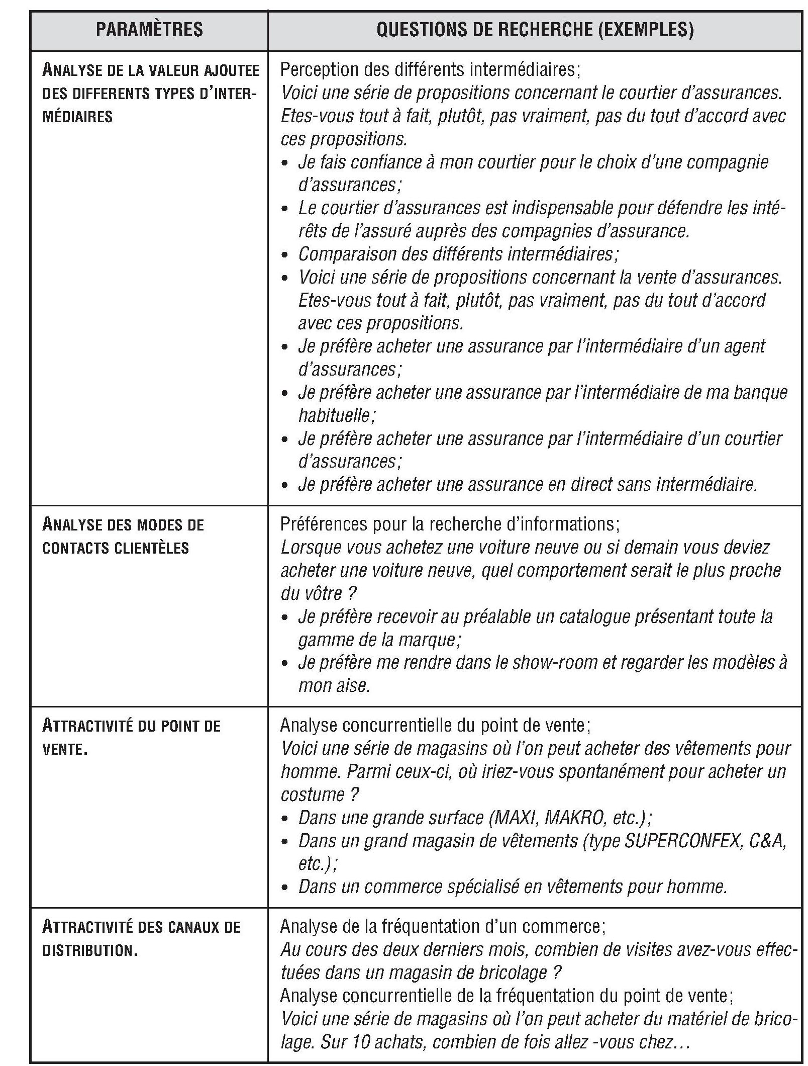 Url resume htm resume telemarketing