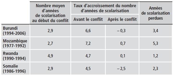 Chapitre 3 L Analyse Des Politiques Educatives Cairn Info