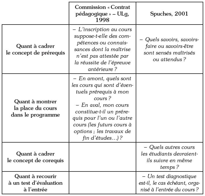 Exemple d'introduction datant e-mail