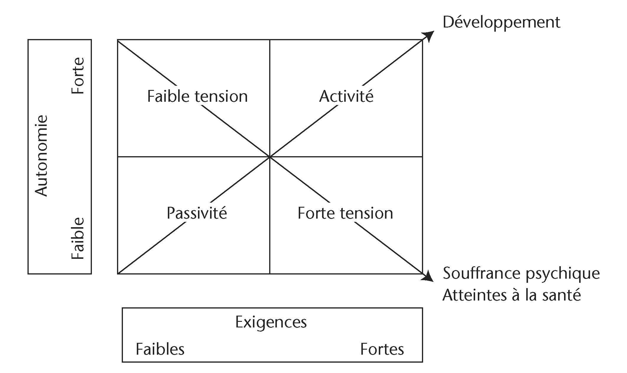 IV. Des choix d'organisation déterminants | Cairn.info