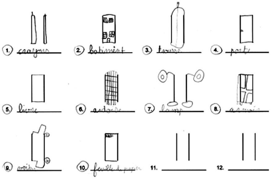 le dessin de l 39 enfant et son usage dans la pratique. Black Bedroom Furniture Sets. Home Design Ideas