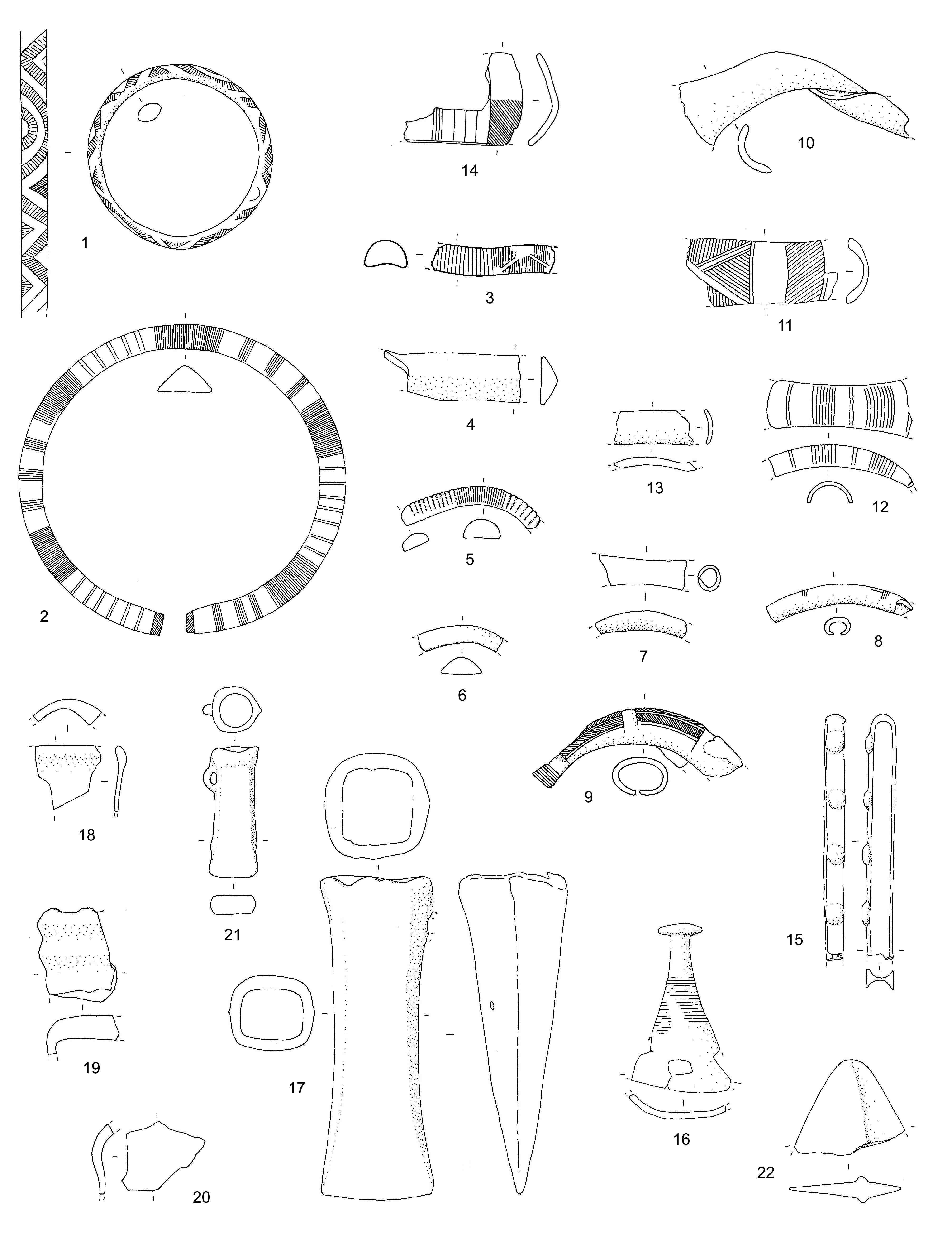 isotopes datant des objets anciens en ligne datant pire que la vie réelle