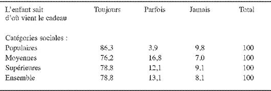 Du La Jouets Dans Familiale Ou Rôle Comment Jouet Les Le Mémoire RL354Aj