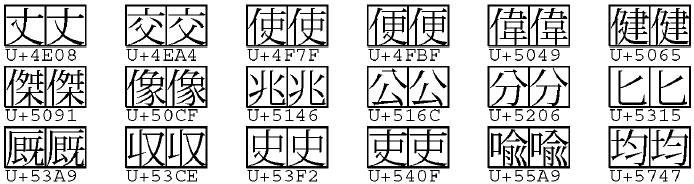 Emulation of Adobe CID Resources by CJK TrueType Fonts