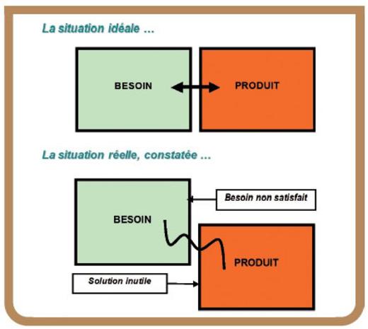 economie de l information pdf