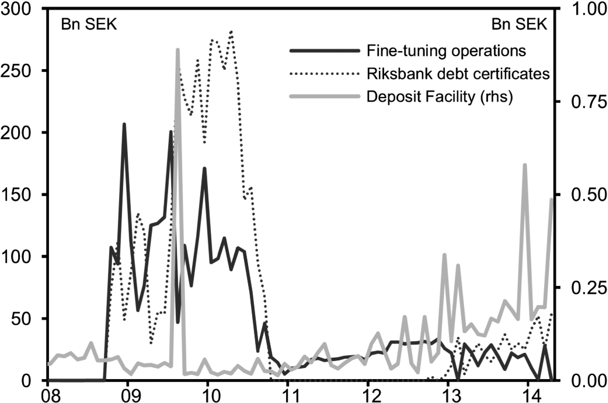Chapitre Xiv The Riksbank A Leading Central Bank Or Short Circuit Open Connection Test Leads Included Pricefallscom C First Experience With Negative Rates