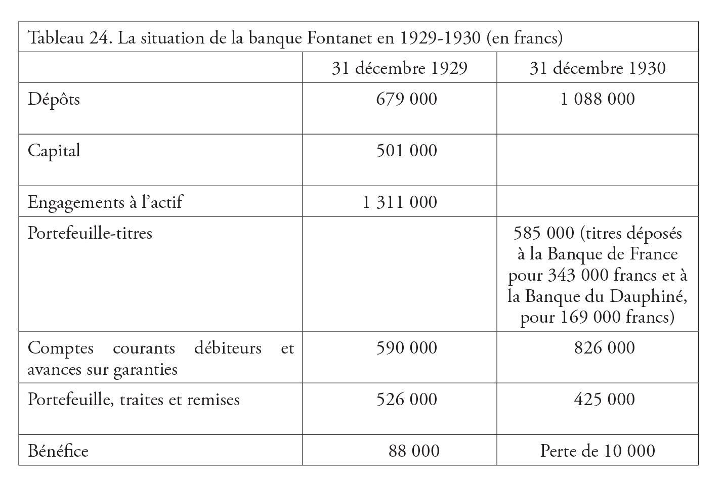 Les Banques Savoyardes Enracinées Dans Léconomie Régionale