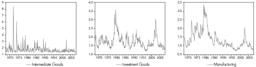 Volatility dynamics of the UK business cycle: A multivariate