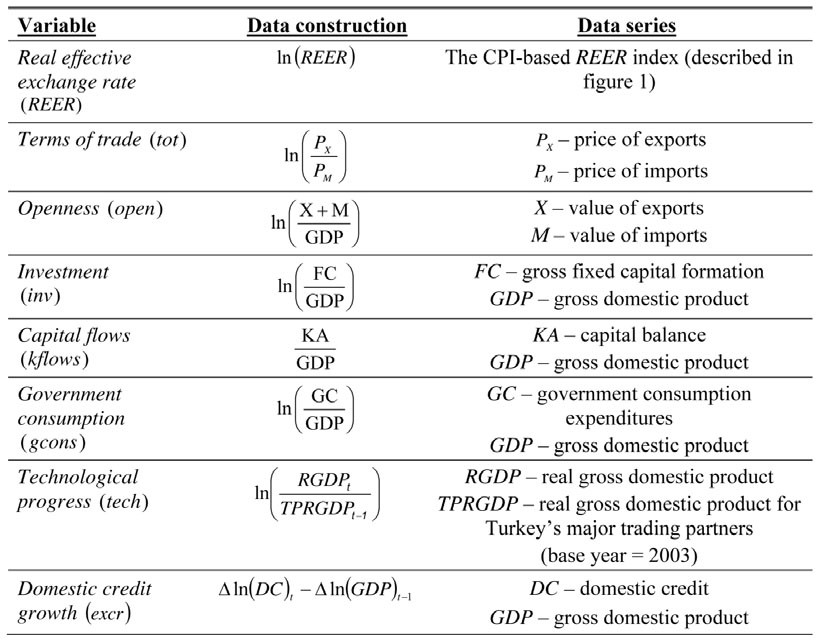 how to calculate the change in equilibrium gdp