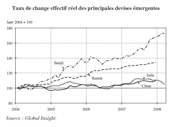 Tous les prix des actions, des indices, des contrats à terme, des signaux d'achat et de vente et des prix du Forex et de cryptomonnaies sont indicatifs et ne conviennent pas à des fins de trading.
