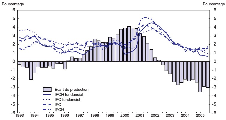 an overview of the dutch economy In most industrialized countries environmental policy has become a major component of economic policy besides full employment, a reasonable level of cite this paper as: folmer h, thijssen g (1996) interaction between the agricultural economy and the environment: an overview of dutch.