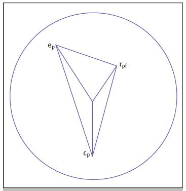 An Analytical Description of Spatial Patterns   Cairn info