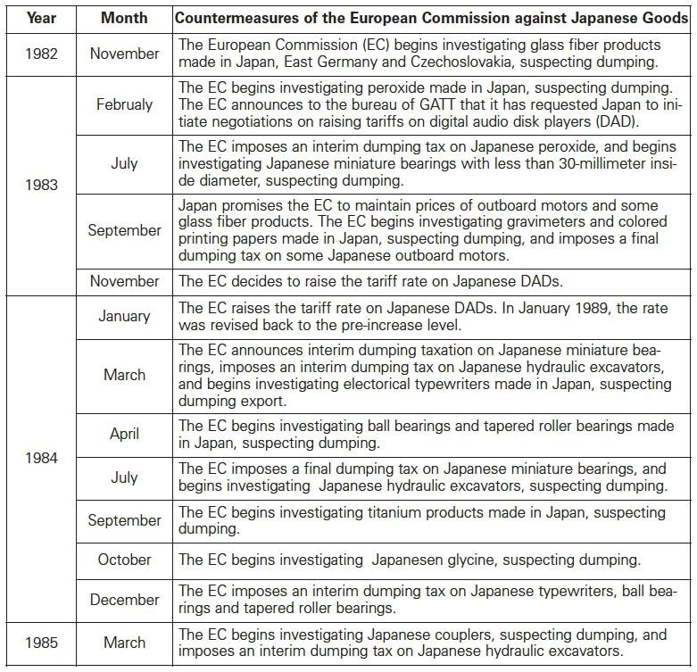 """The """"Japan problem"""": the trade conflict between the European"""