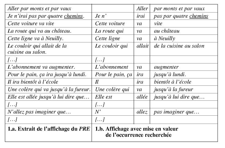 Pour un nouveau dictionnaire informatis - Lundi de pentecote signification ...
