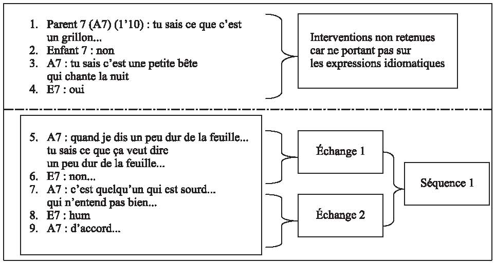 les expressions et leurs significations pdf