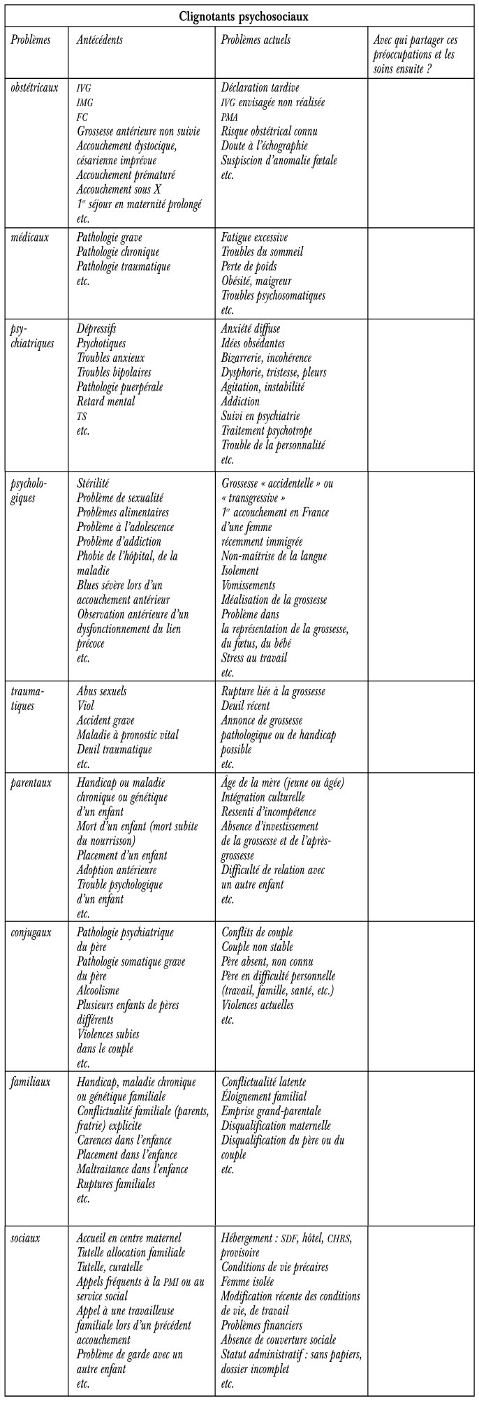 5 En Pratique Cairn Info
