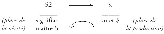 Risultati immagini per le quadripode de lacan