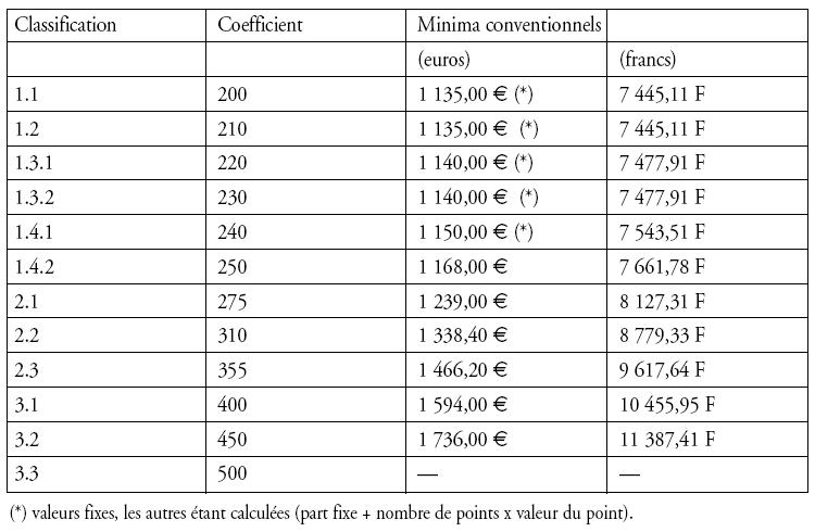 Algorithmique De La Rentabilite Cairn Info