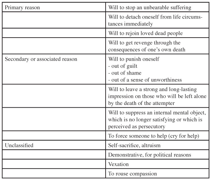 On Killing by self-Killing : Suicide with a hostile intent