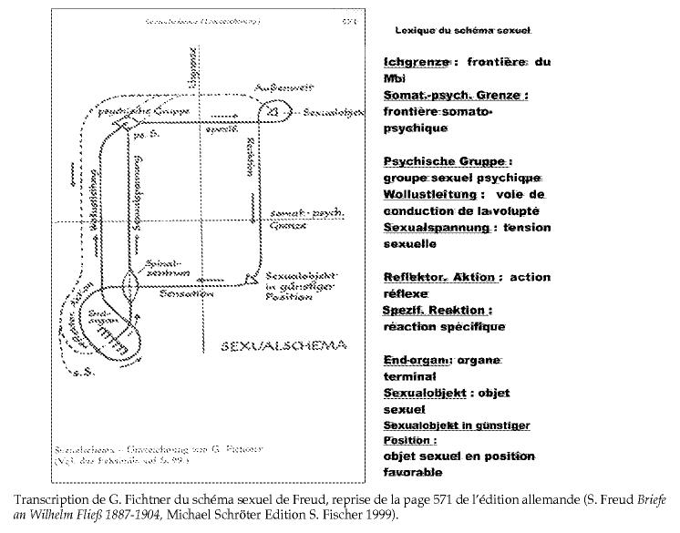 Parcours de la sehnsucht dans l 39 uvre de freud au - Le salon du manuscrit ...