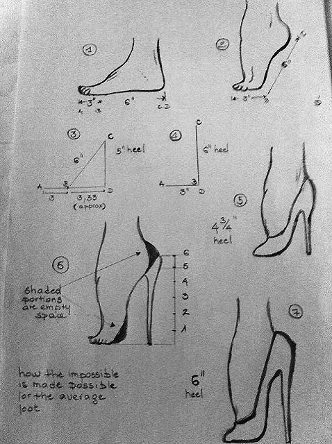 74e4e542869b9b The « 6 » inch heel (d'après la démonstration quasi scientifique du  magazine anglais Bizarre expliquant les changements engendrés par le port de  talons de 6 ...
